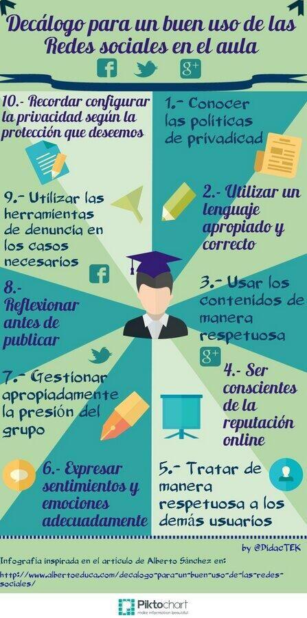 redessocialesaula-bloggesvin